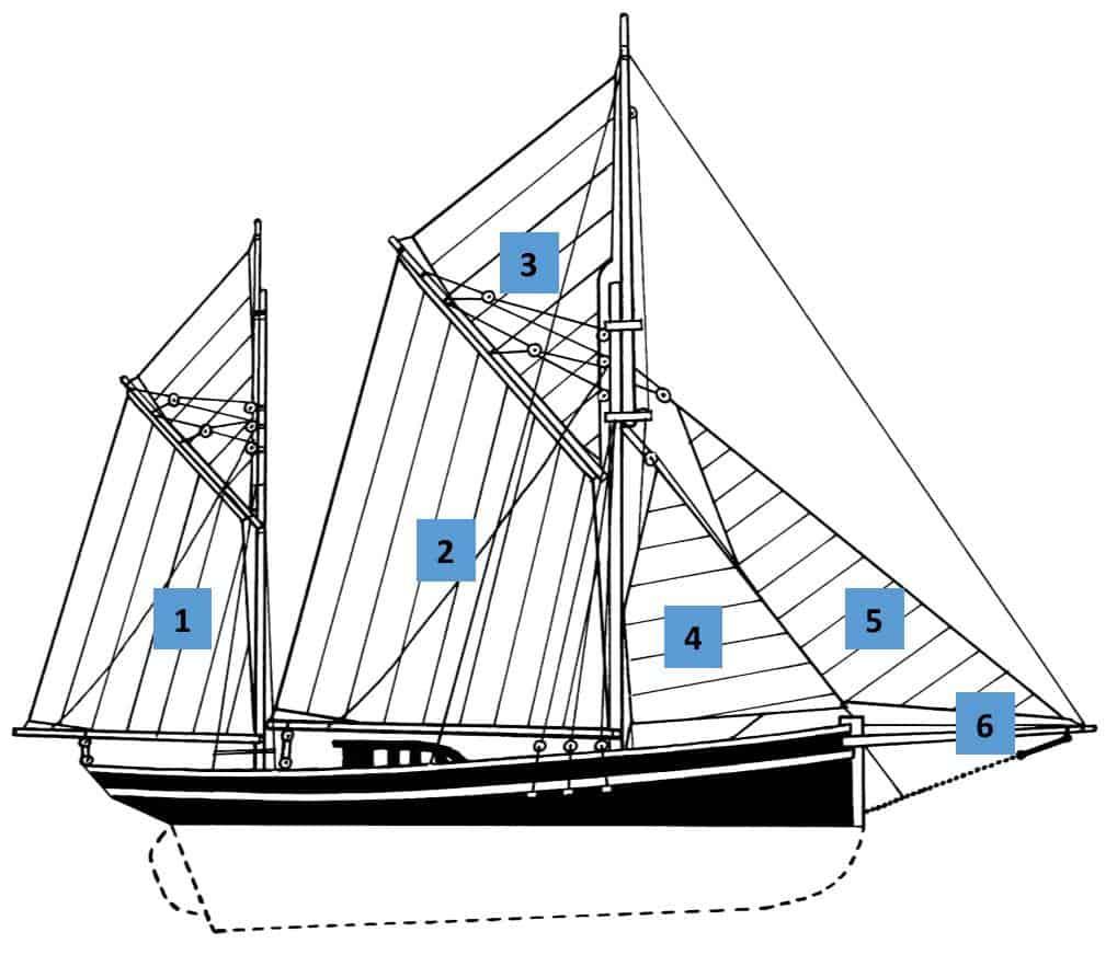 Brixham Sailing Trawler Provident - Sail names in French