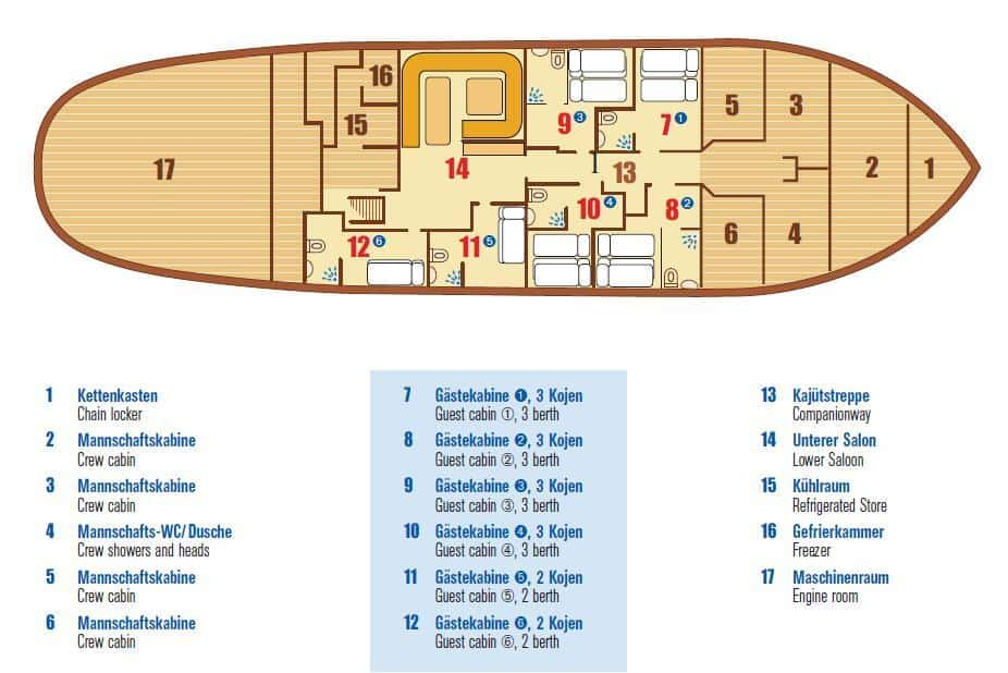eye of the wind-interior layout